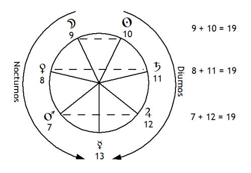 Firdarias fig 5